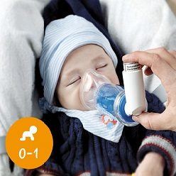 Zubehör Inhalierhilfen